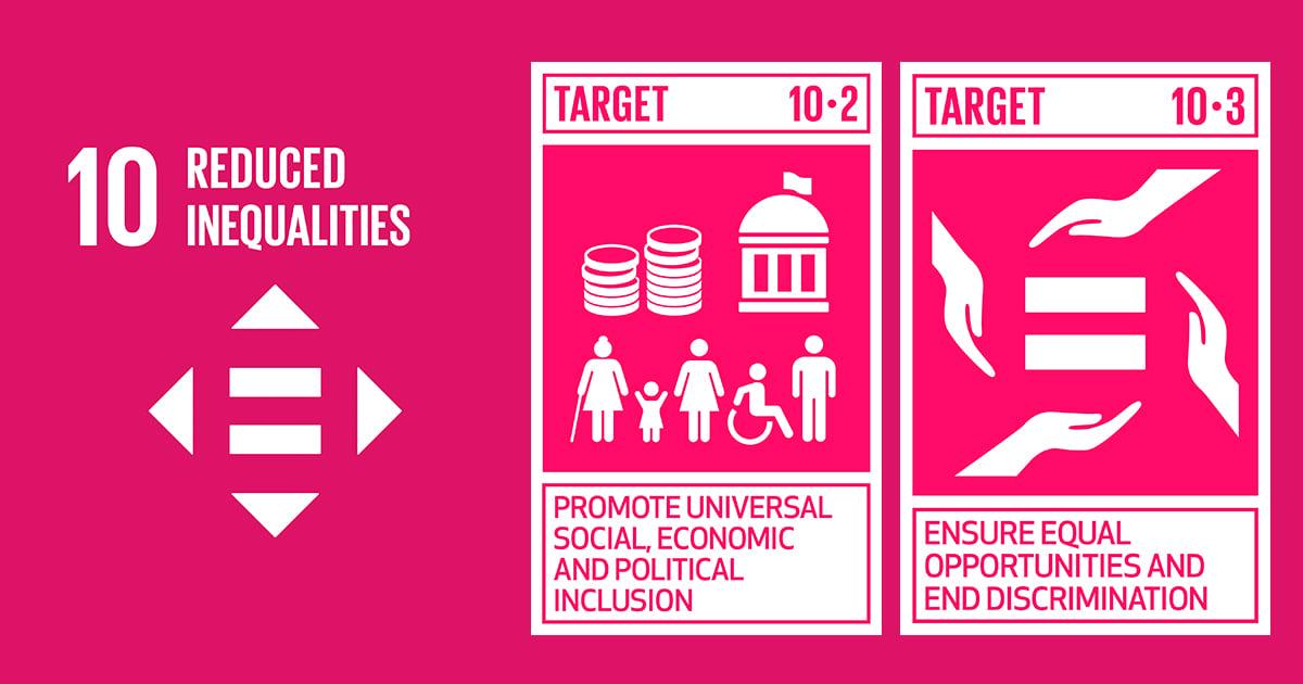 Global Goal 10 - Reduced Inequalities